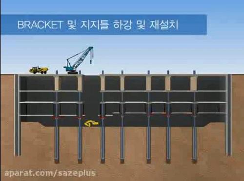 ساخت بالا به پایین یکی از روش های کارآمد در گودبرداری های شهری
