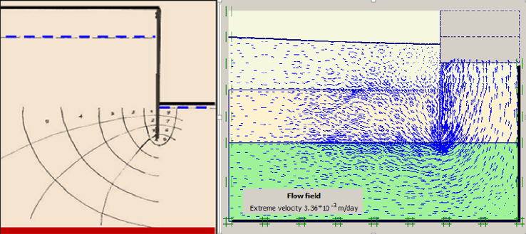 نمونه هایی از نتایج بکارگیری ستون های جت گروتینگ بصورت دیوارهای و کفبندی