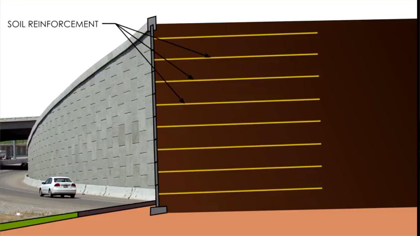 دیوار خاک مسلح بر چه اصلی در مکانیک خاک استوار است ؟